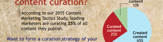 Content Curation Strategy Infographic: A 5-Step Journey